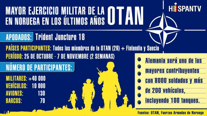 Infografía: Mayor ejercicio militar de OTAN desde 2002 en cifras - 09501858_xl