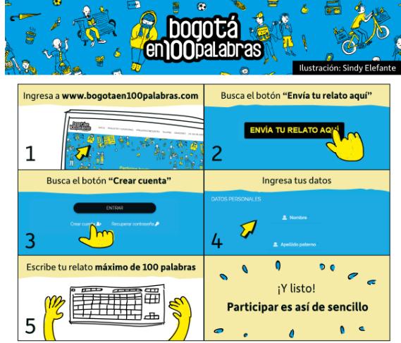 Gana $8.000.000 escribiendo tu cuento para Bogotá en 100 palabras - 07-01