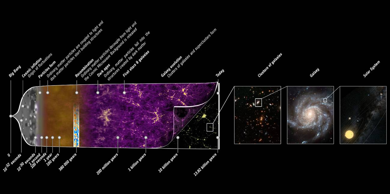 """""""No estamos seguros de que el universo comenzara en el Big Bang"""" Iván Agulló, físico teórico en la Universidad Estatal de Luisiana (EE UU) - historia"""