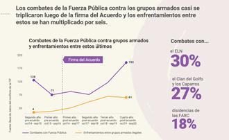 A cuatro años del Acuerdo Estado colombiano-Farc-EP - unnamed-3